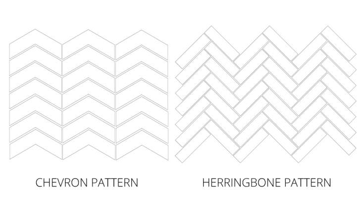 Remodeling 101 The Difference Between Chevron and Herringbone Patterns portrait 3_14