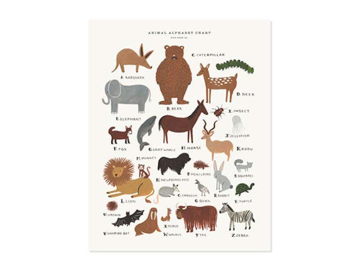Animal Alphabet Chart Print