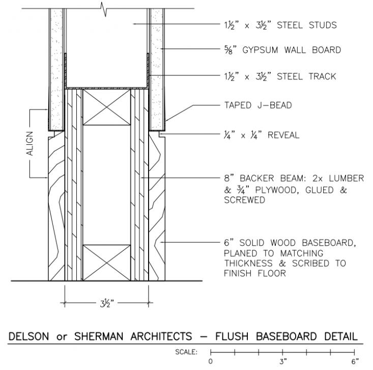 Flush Baseboard Delson Sherman 02