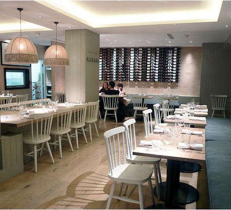 Restaurant Visit Machiavelli in London portrait 9