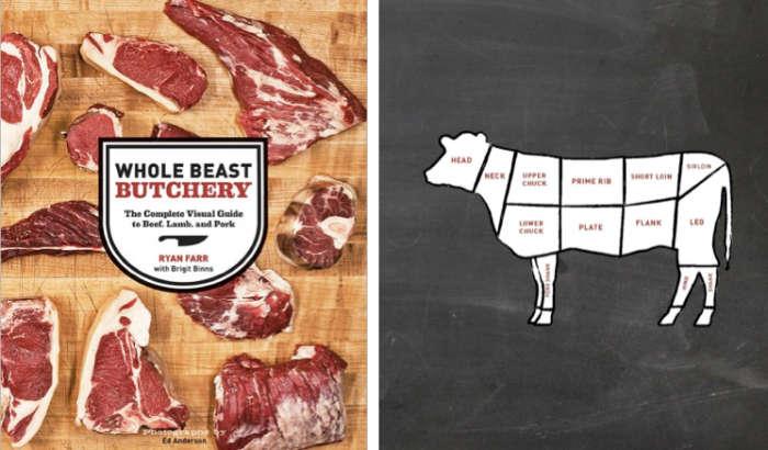 700 whole beast butchery