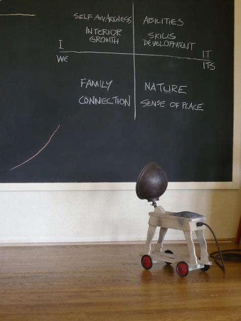 siol  20  chalkboard