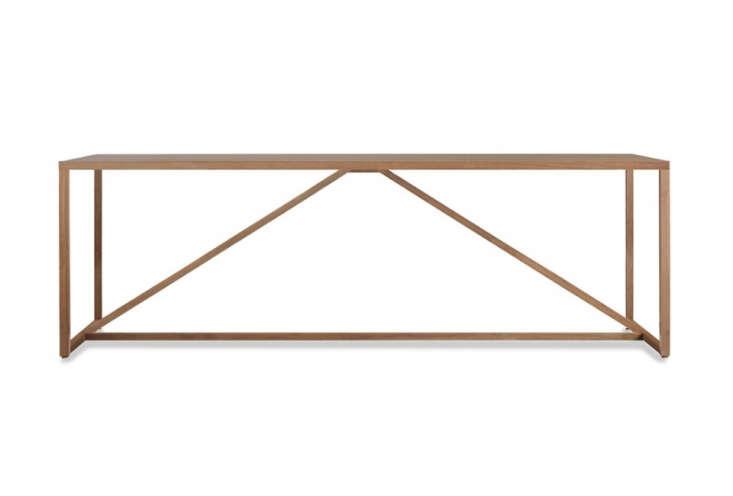 The Blu Dot Strut Wood Table in Walnut is $loading=