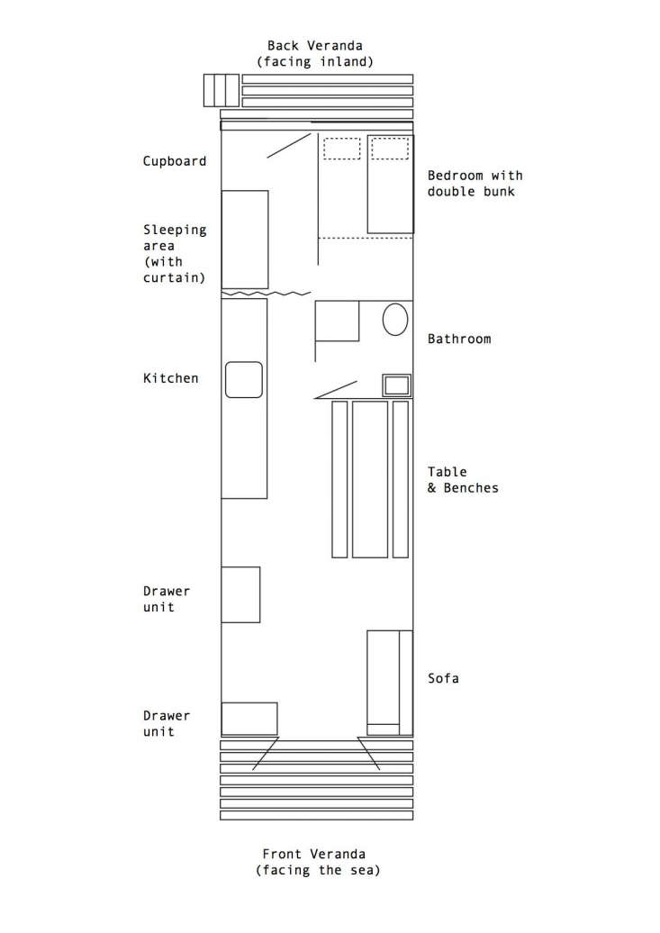 Two London Creatives Shore Up a Tiny Beach House Ikea Hack Kitchen Included To orient the house to the sea and outdoor living, the front door and living area are on the water side. Sleeping quarters are sequestered in the back.